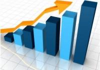 Рост показателей